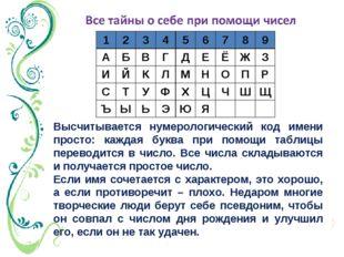 Высчитывается нумерологический код имени просто: каждая буква при помощи табл