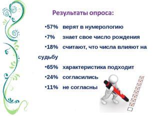57% верят в нумерологию 7% знает свое число рождения 18% считают, что числа в
