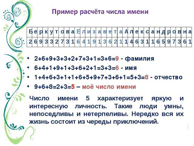 2+6+9+3+3+2+7+3+1=3+6=9 - фамилия 6+4+1+9+1+3+6+2+1=3+3=6 - имя 1+4+6+3+1+1+6...