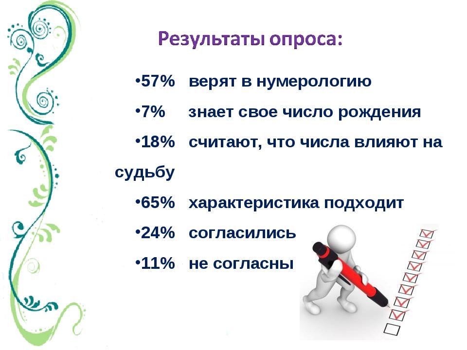 57% верят в нумерологию 7% знает свое число рождения 18% считают, что числа в...