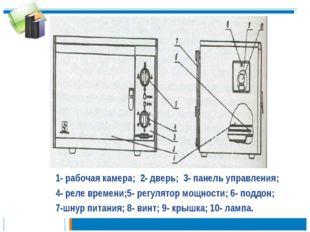 1- рабочая камера; 2- дверь; 3- панель управления; 4- реле времени;5- регулят