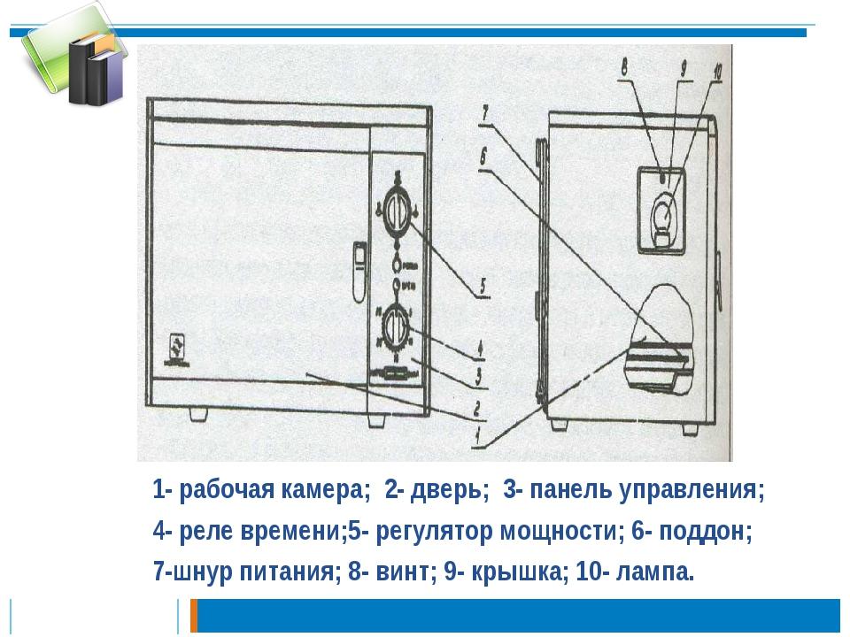 1- рабочая камера; 2- дверь; 3- панель управления; 4- реле времени;5- регулят...