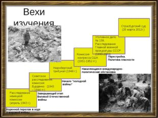 Советское расследование: комиссия Н.Бурденко (1943 – 1944 гг.) Совинформбюро