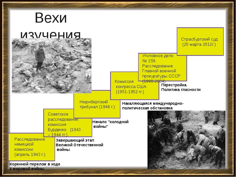 Советское расследование: комиссия Н.Бурденко (1943 – 1944 гг.) Совинформбюро...