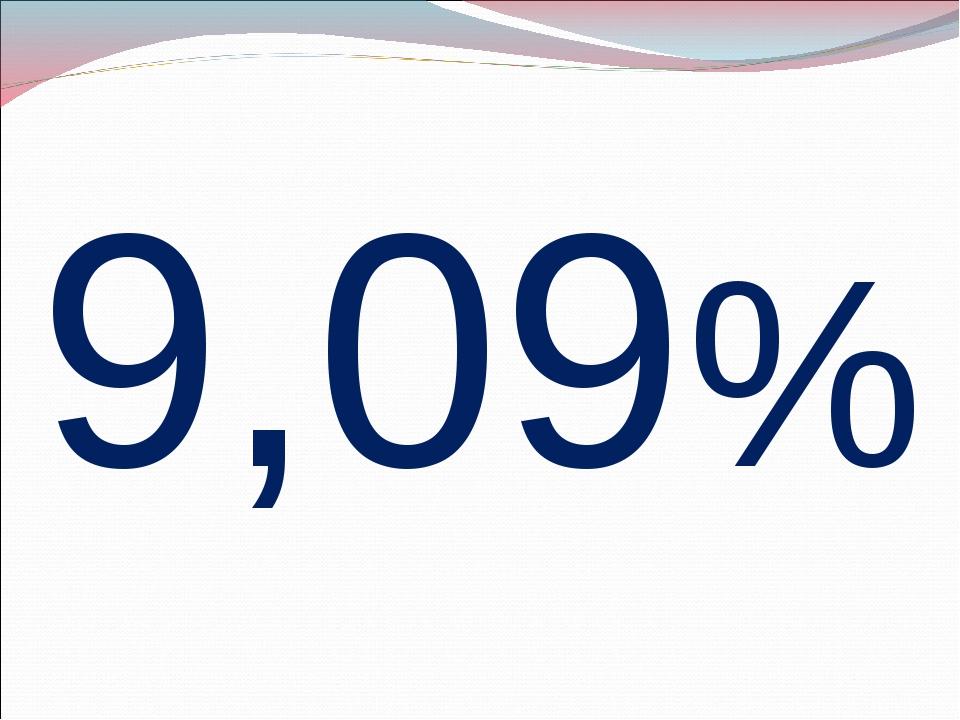 9,09%