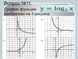 Вопрос №11. График функции изображен на 3 рисунке.