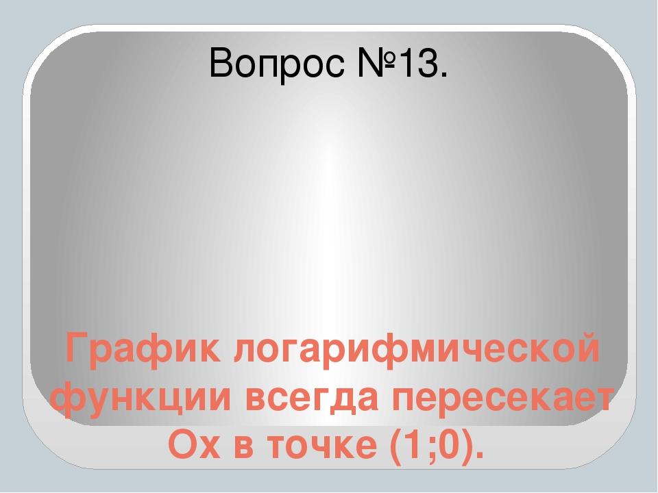 График логарифмической функции всегда пересекает Ох в точке (1;0). Вопрос №13.