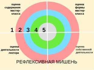 оценка содержания мастер-класса оценка формы мастер-класса оценка деятельнос