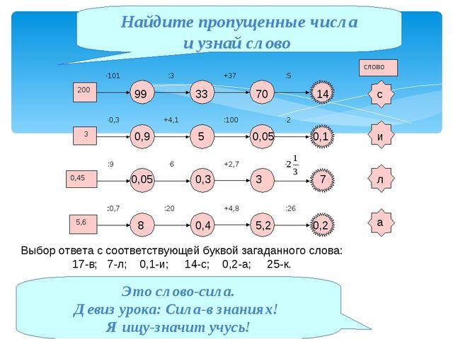 * Выбор ответа с соответствующей буквой загаданного слова: 17-в; 7-л; 0,1-и;...