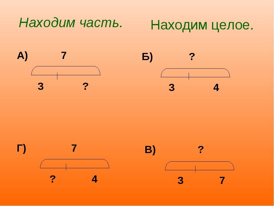 А) 7 3 ? Г) 7 ? 4 Б) ? 3 4 В) ? 3 7 Находим часть. Находим целое.