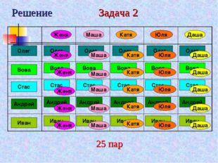Решение Задача 2 25 пар Женя Маша Катя Юля Даша Олег Вова Стас Андрей Иван Ол