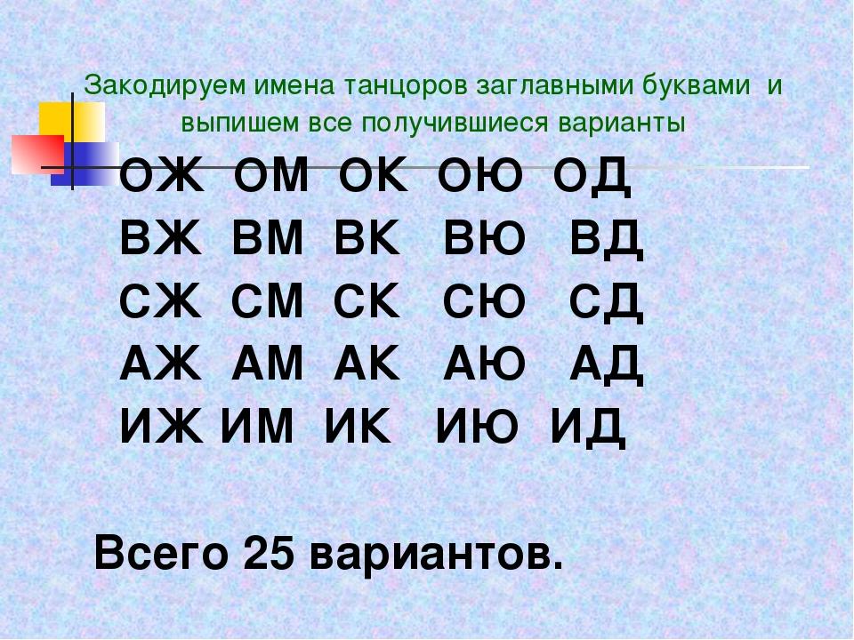 Закодируем имена танцоров заглавными буквами и выпишем все получившиеся вариа...