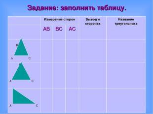 Задание: заполнить таблицу. Измерение сторонВывод о сторонахНазвание треуг