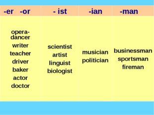 -er -or - ist  -ian -man opera-dancer writer teacher driver baker actor d