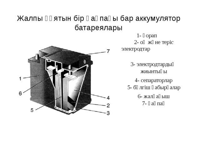 Жалпы құятын бір қақпағы бар аккумулятор батареялары 1- қорап 2- оң және тері...