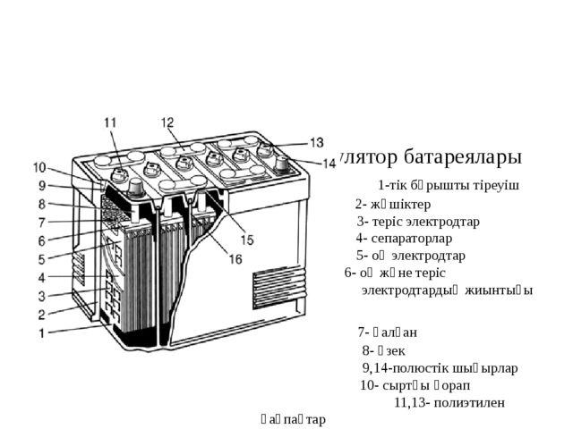Жеке қақпақтары бар аккумулятор батареялары 1-тік бұрышты тіреуіш 2- жәшіктер...