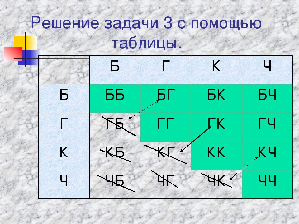 Решение задачи 3 с помощью таблицы.