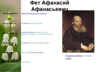 Фет Афанасий Афанасьевич Портрет работы И. Репина (1882) Имя при рождении:Аф