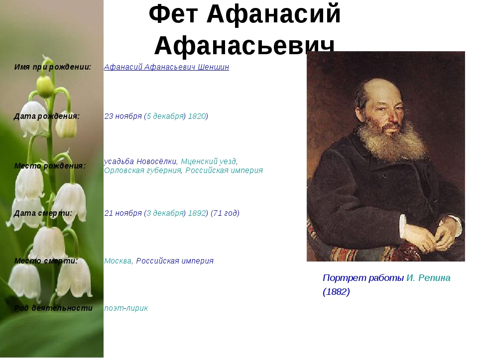 Фет Афанасий Афанасьевич Портрет работы И. Репина (1882) Имя при рождении:Аф...
