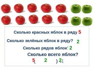 Сколько красных яблок в ряду? Сколько зелёных яблок в ряду? Сколько рядов яб
