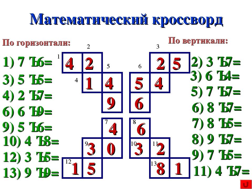 Математический кроссворд 1 2 4 5 3 6 7 8 9 10 11 12 13 По горизонтали: 1) 7 ·...