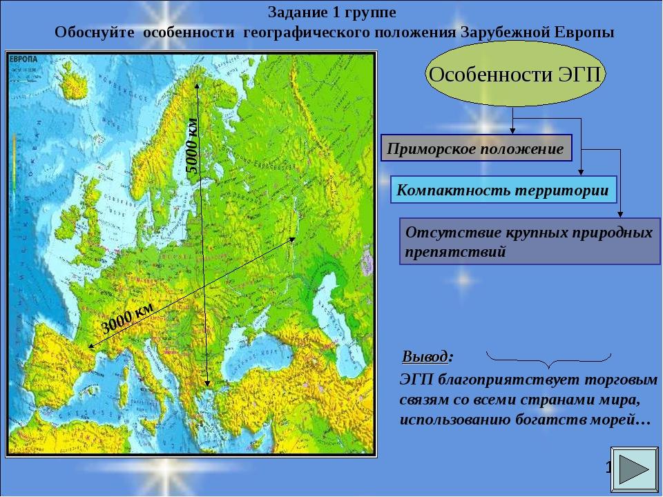 Особенности ЭГП Приморское положение Компактность территории 5000 км 3000 км...