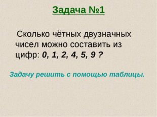 Задача №1 Сколько чётных двузначных чисел можно составить из цифр: 0, 1, 2, 4