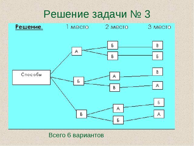Решение задачи № 3 Всего 6 вариантов