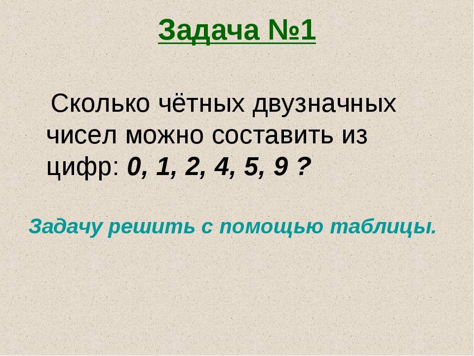 Задача №1 Сколько чётных двузначных чисел можно составить из цифр: 0, 1, 2, 4...
