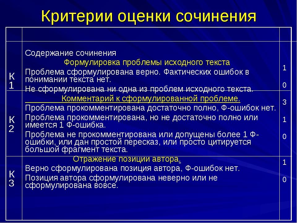 Критерии оценки сочинения К1 К2 К3Содержание сочинения Формулировка проблемы...