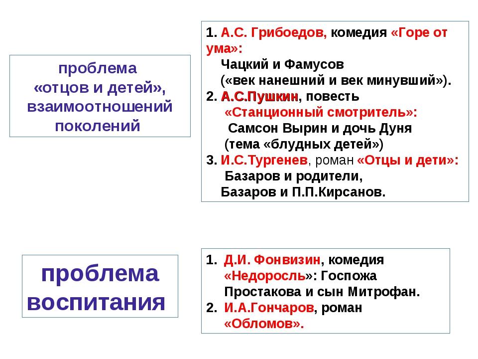 проблема «отцов и детей», взаимоотношений поколений 1. А.С. Грибоедов, комеди...