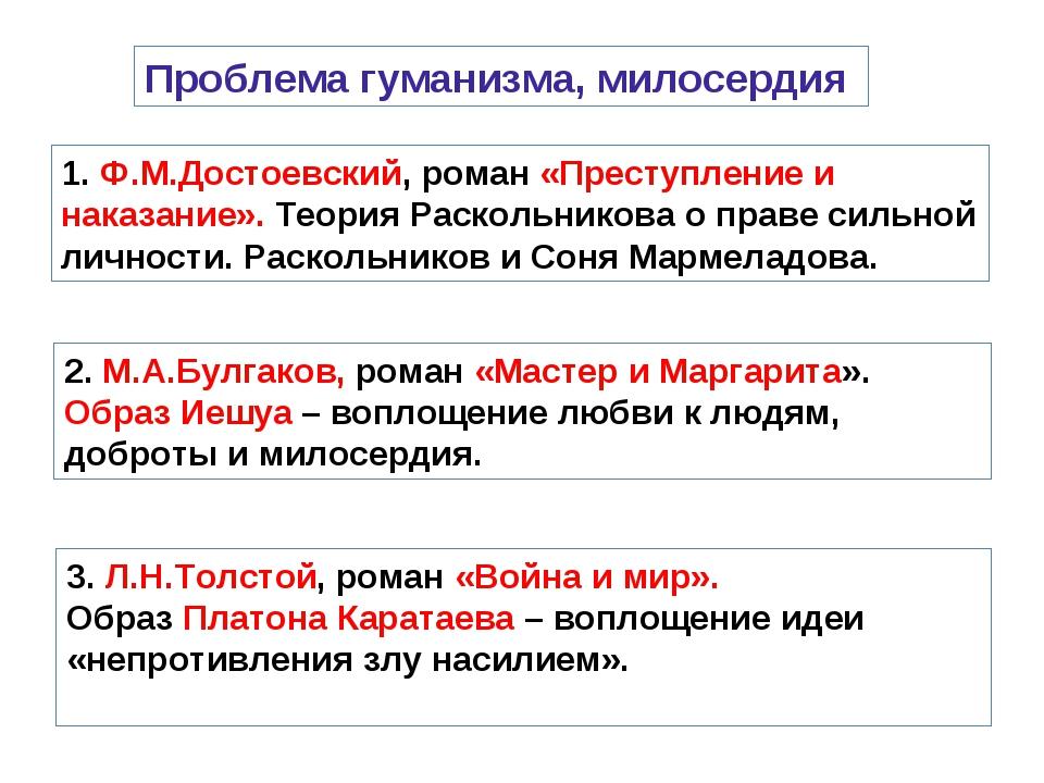 Проблема гуманизма, милосердия 1. Ф.М.Достоевский, роман «Преступление и нака...