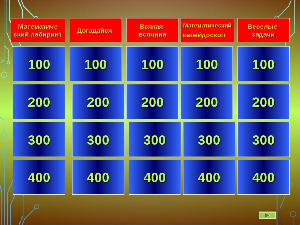 Математиче ский лабиринт Догадайся Веселые задачи 100 100 100 100 200 200 200...