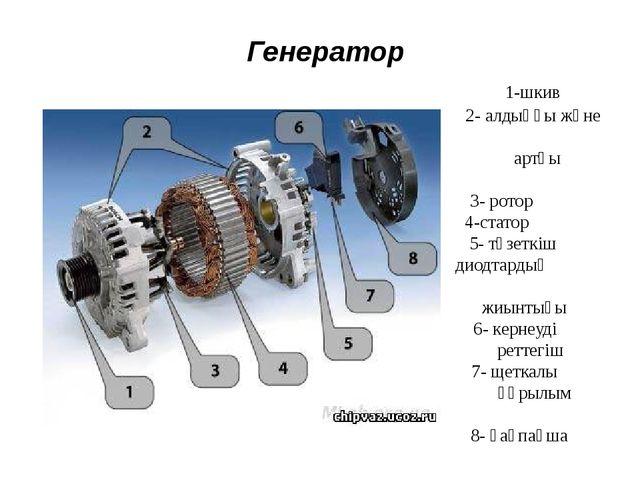Генератор 1-шкив 2- алдыңғы және артқы қақпақтар 3- ротор 4-статор 5- түзетк...