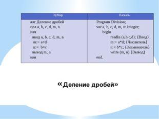 «Деление дробей» КуМир Паскаль алгДеление дробей целa,b,c,d,m,n нач вводa, b,