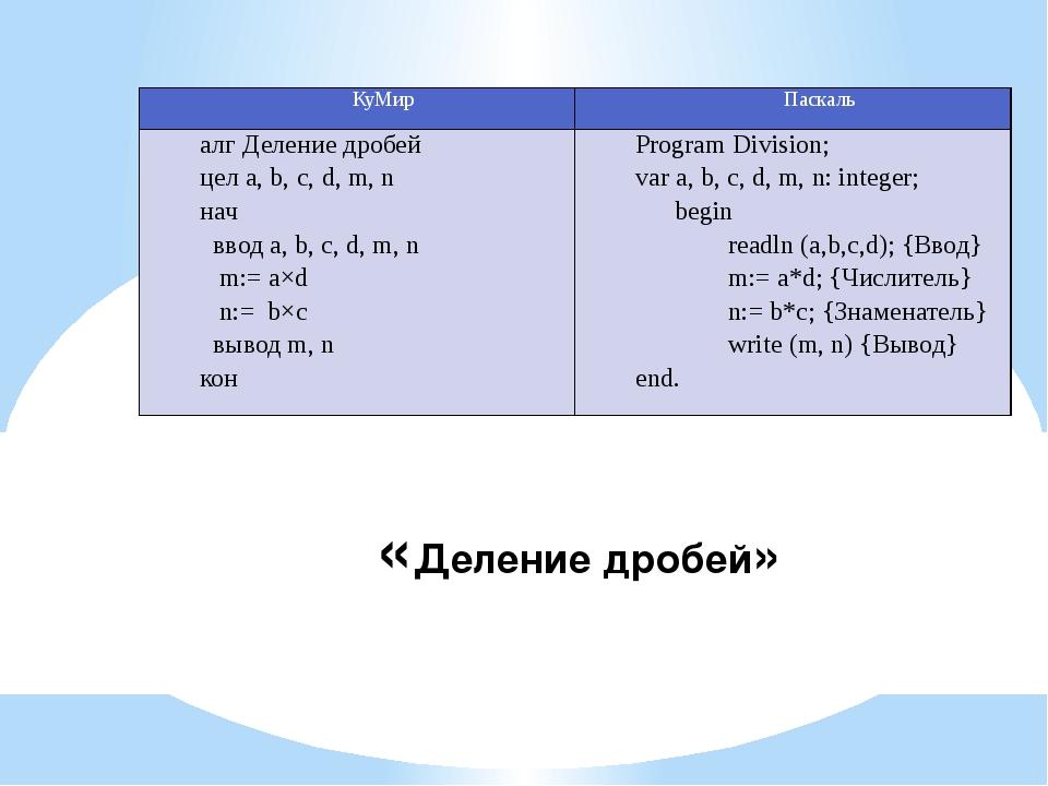 «Деление дробей» КуМир Паскаль алгДеление дробей целa,b,c,d,m,n нач вводa, b,...