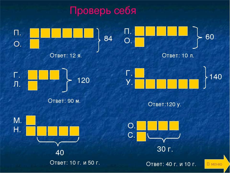 П. О. В меню Г. Л. 84 120 М. Н. 40 Ответ: 12 я. Ответ: 90 м. Ответ: 10 г. и 5...