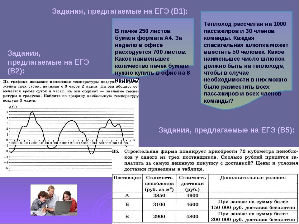 Задания, предлагаемые на ЕГЭ (В1): Теплоход рассчитан на 1000 пассажиров и 30...