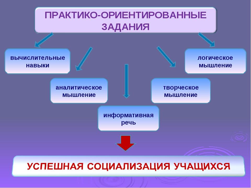 вычислительные навыки аналитическое мышление логическое мышление творческое м...