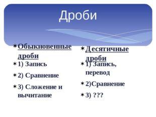 Дроби Обыкновенные дроби 1) Запись 2) Сравнение 3) Сложение и вычитание Десят
