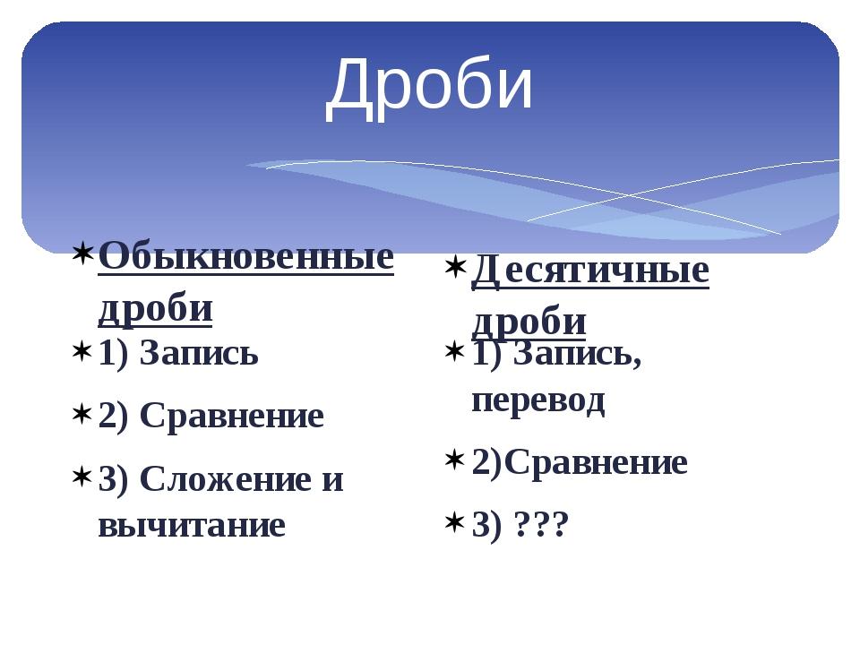 Дроби Обыкновенные дроби 1) Запись 2) Сравнение 3) Сложение и вычитание Десят...