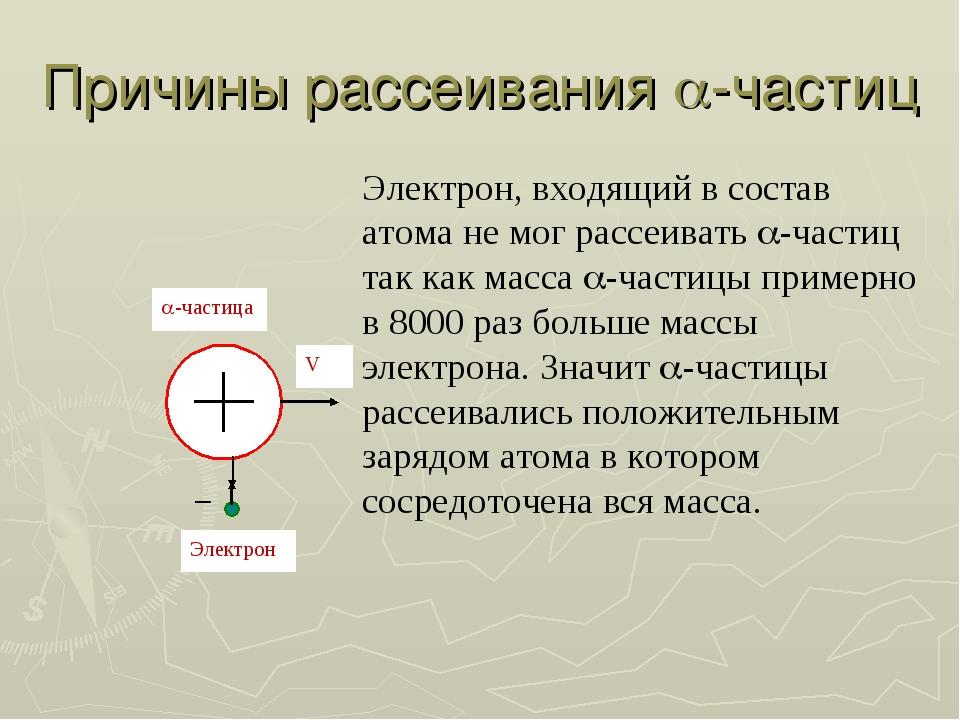 Причины рассеивания -частиц Электрон, входящий в состав атома не мог рассеив...