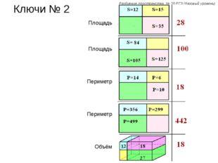 Разбиение пространства. № 20 ЕГЭ (базовый уровень) Ключи № 2 Площадь Площадь