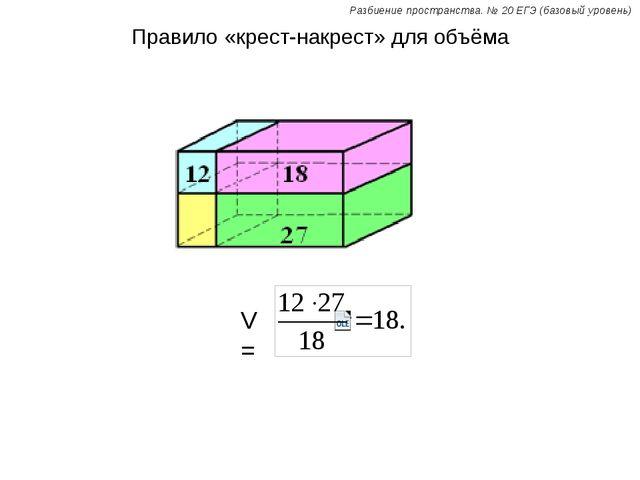 Правило «крест-накрест» для объёма V = Разбиение пространства. № 20 ЕГЭ (базо...