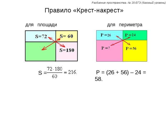 Правило «Крест-накрест» для площади для периметра Р = (26 + 56) – 24 = 58. S...