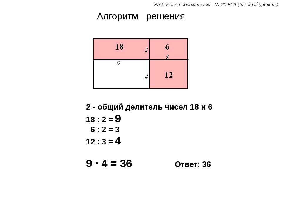 Алгоритм решения 2 - общий делитель чисел 18 и 6 18 : 2 = 9 6 : 2 = 3 12 : 3...