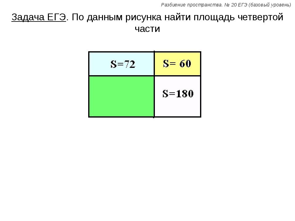 Задача ЕГЭ. По данным рисунка найти площадь четвертой части Разбиение простра...