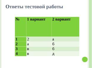 Ответы тестовой работы № 1 вариант 2 вариант 1 2 а 2 а б 3 в б 4 в д