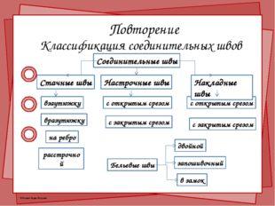 Повторение Классификация соединительных швов Соединительные швы Стачные швы в