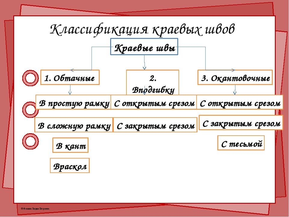 Классификация краевых швов Краевые швы 1. Обтачные В простую рамку В сложную...